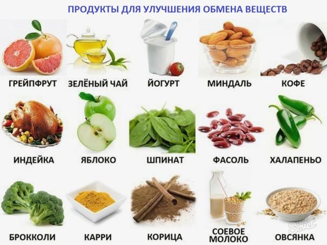 Диета таких пациентов подразумевает исключение продуктов, которые способствуют отложению на интиме вен холестериновых бляшек