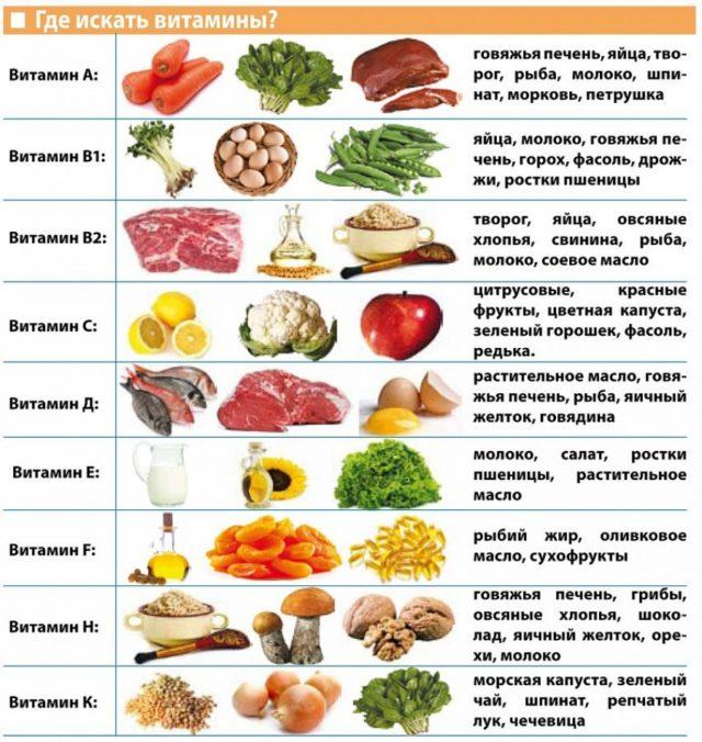 Цитрусовые, оливковое масло, слегка подсоленные продукты улучшат кровообращения, помогут избежать сосудистых спазмов