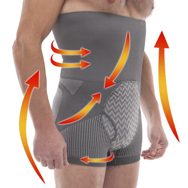 Суть работы любой «компрессионки»: сжатие с разной степенью (в зависимости от расположения части тела) ваших конечностей вместе с находящимися в них сосудами