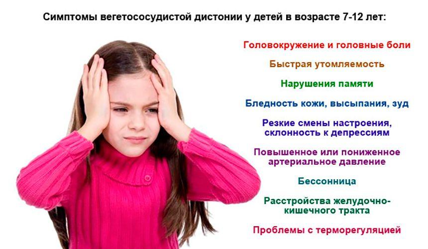 Признаки ВСД у подростков